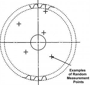Carbide Saw Blade Specification Manual P.6
