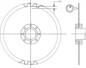 Carbide Saw Blade Specification Manual: Measuring Runout