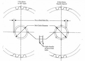 Carbide Saw Blade Specification Manual: P. 12 Saw Plates: Pin or Bolt Holes