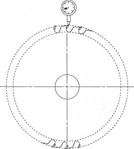 Carbide Saw Blade Specification Manual: P. 16 Carbide Tips: Concentricity