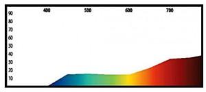 Edge Eyewear Compliance Flyer Luminous Transmission