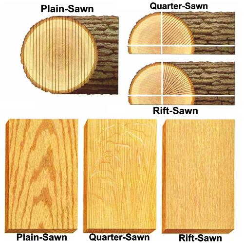 Quarter Sawn Lumber Vs Plain Sawn Lumber Carbide Processors Blog