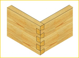 Woodworking Joints 187 Carbide Processors Blog
