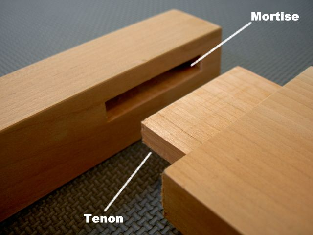 Mortise And Tenon Joint ~ Woodworking joints carbide processors