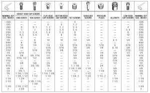hex key chart
