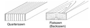 flatsawn-quartersawn